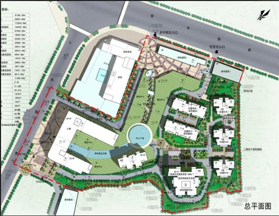 费城城市规划设计